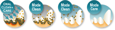 Le mode CLEAN et le mode CARE d'OralClean+Care